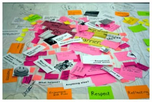 A photo of post-it note piled up with newspaper cuttings showing words such as respect, reflecting and barriers.