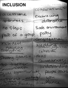 inclusion - words describing what inclusion means the them