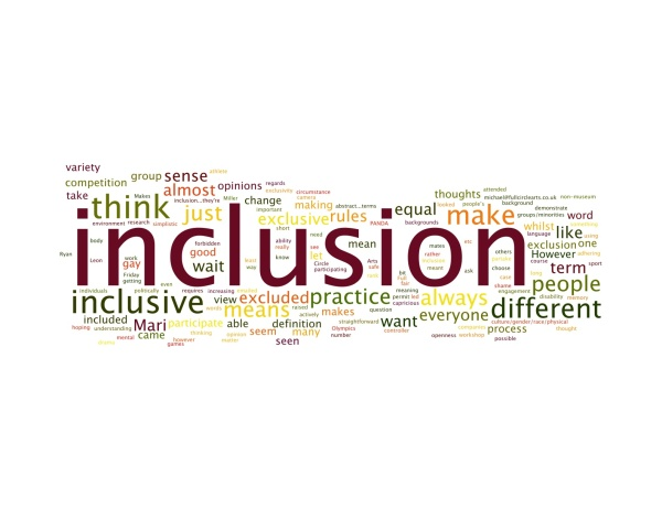 A Wordle showing words from the blog post: 'What does inclusion mean to you?'