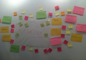 post-it notes surround the word - negative